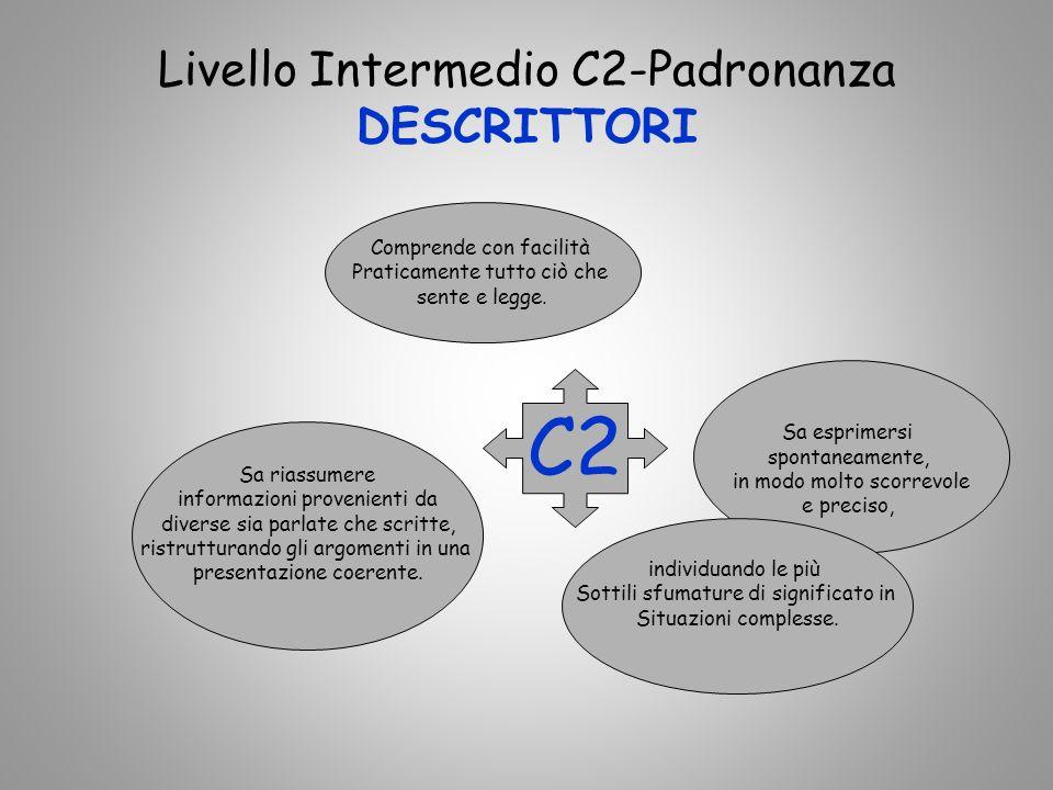Livello Intermedio C2-Padronanza DESCRITTORI Sa riassumere informazioni provenienti da diverse sia parlate che scritte, ristrutturando gli argomenti in una presentazione coerente.