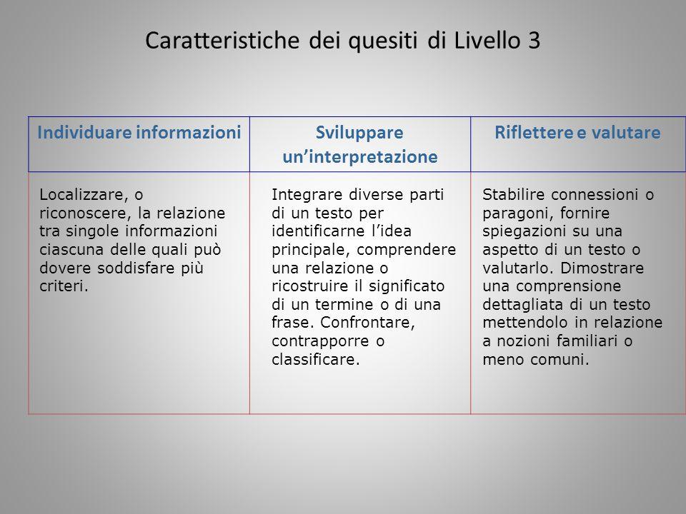 Caratteristiche dei quesiti di Livello 3 Individuare informazioniSviluppare uninterpretazione Riflettere e valutare Localizzare, o riconoscere, la relazione tra singole informazioni ciascuna delle quali può dovere soddisfare più criteri.
