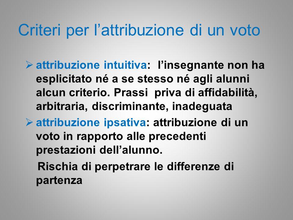 Criteri per lattribuzione di un voto attribuzione intuitiva: linsegnante non ha esplicitato né a se stesso né agli alunni alcun criterio.