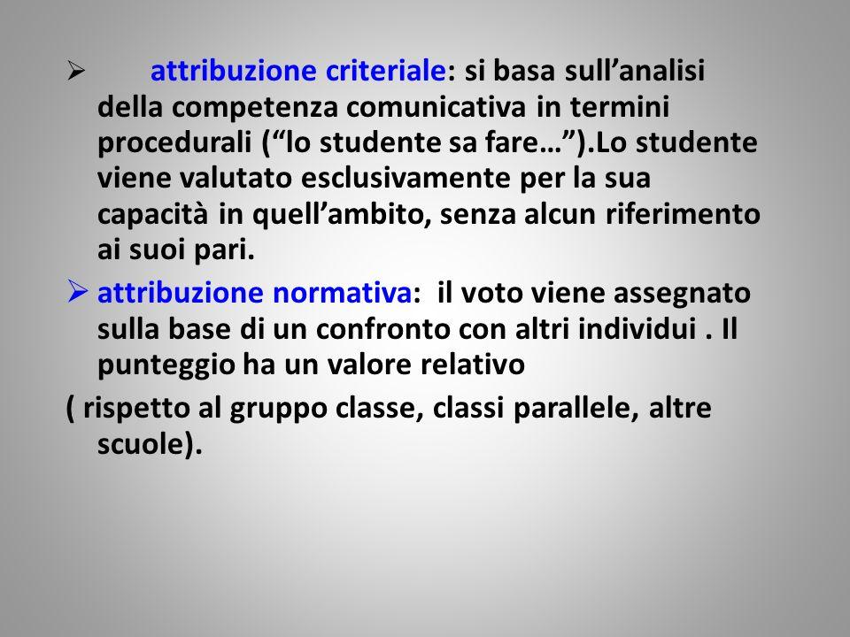 attribuzione criteriale: si basa sullanalisi della competenza comunicativa in termini procedurali (lo studente sa fare…).Lo studente viene valutato esclusivamente per la sua capacità in quellambito, senza alcun riferimento ai suoi pari.