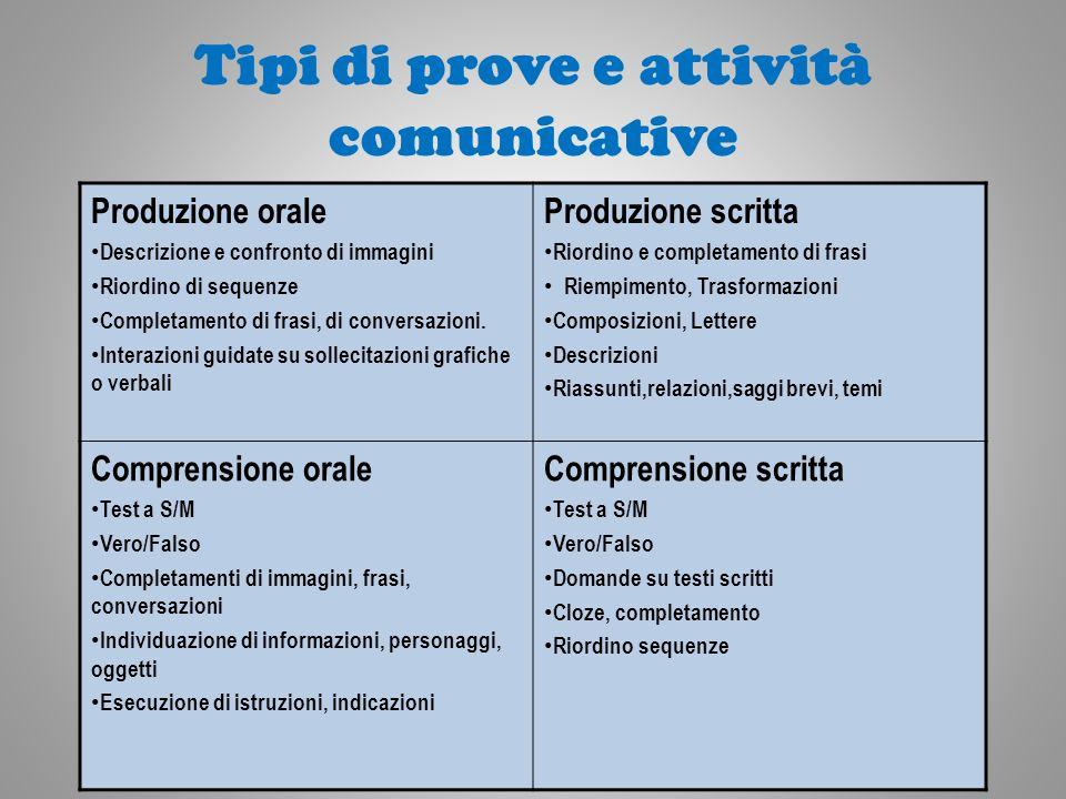 Tipi di prove e attività comunicative Produzione orale Descrizione e confronto di immagini Riordino di sequenze Completamento di frasi, di conversazioni.