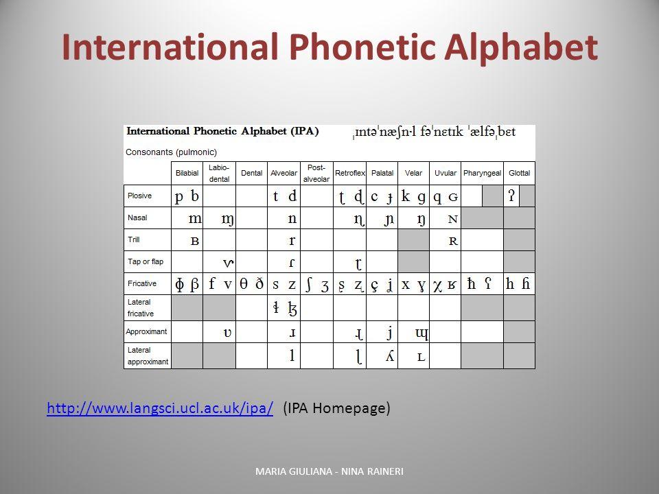 International Phonetic Alphabet http://www.langsci.ucl.ac.uk/ipa/ (IPA Homepage) http://www.langsci.ucl.ac.uk/ipa/ MARIA GIULIANA - NINA RAINERI8