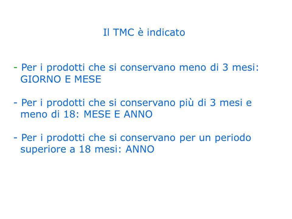 Il TMC è indicato - Per i prodotti che si conservano meno di 3 mesi: GIORNO E MESE - Per i prodotti che si conservano più di 3 mesi e meno di 18: MESE E ANNO - Per i prodotti che si conservano per un periodo superiore a 18 mesi: ANNO
