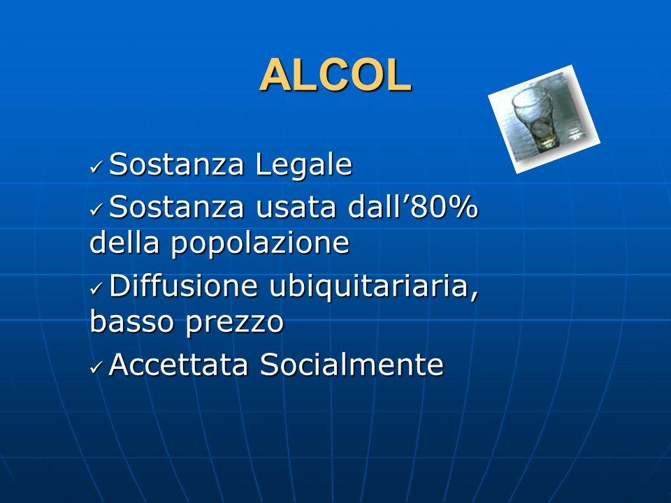 ALCOL Sostanza Legale Sostanza Legale Sostanza usata dall80% della popolazione Sostanza usata dall80% della popolazione Diffusione ubiquitariaria, bas