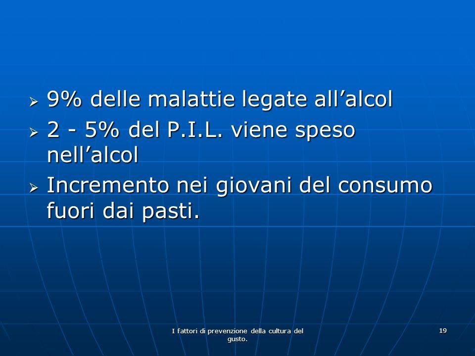 I fattori di prevenzione della cultura del gusto. 19 9% delle malattie legate allalcol 9% delle malattie legate allalcol 2 - 5% del P.I.L. viene speso