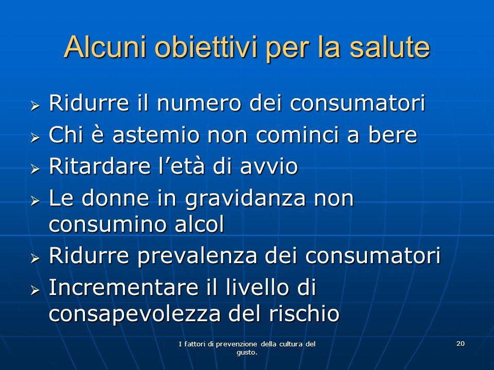 I fattori di prevenzione della cultura del gusto. 20 Alcuni obiettivi per la salute Ridurre il numero dei consumatori Ridurre il numero dei consumator