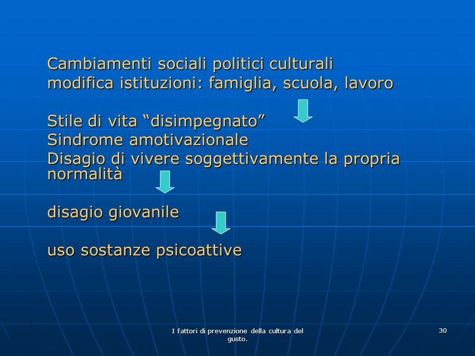 I fattori di prevenzione della cultura del gusto. 30 Cambiamenti sociali politici culturali modifica istituzioni: famiglia, scuola, lavoro Stile di vi
