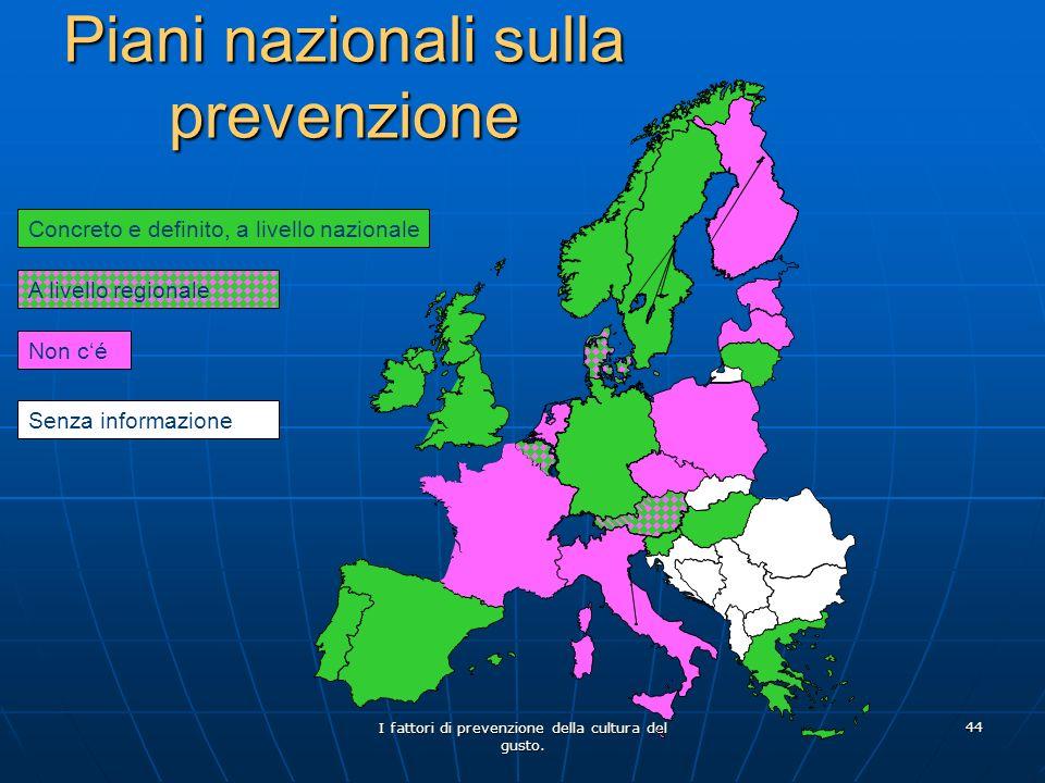 I fattori di prevenzione della cultura del gusto. 44 Piani nazionali sulla prevenzione Concreto e definito, a livello nazionale A livello regionale No