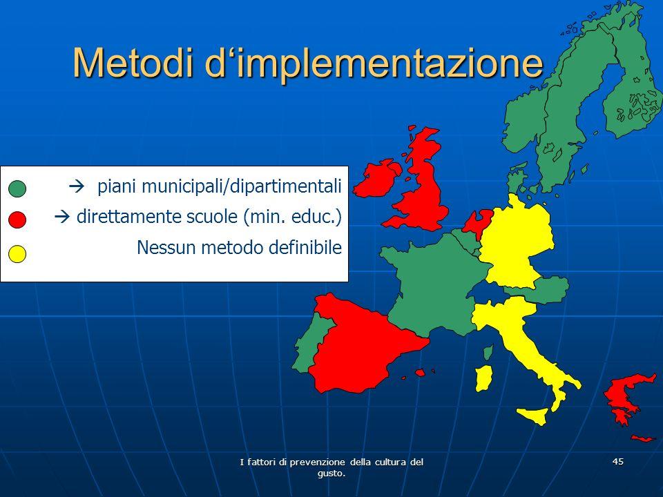I fattori di prevenzione della cultura del gusto. 45 Metodi dimplementazione piani municipali/dipartimentali direttamente scuole (min. educ.) Nessun m