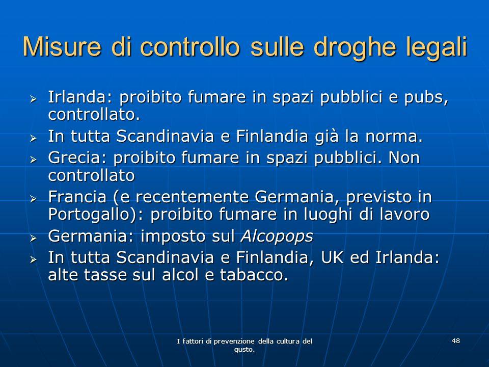 I fattori di prevenzione della cultura del gusto. 48 Misure di controllo sulle droghe legali Irlanda: proibito fumare in spazi pubblici e pubs, contro