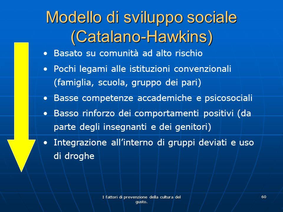 I fattori di prevenzione della cultura del gusto. 60 Modello di sviluppo sociale (Catalano-Hawkins) Basato su comunità ad alto rischio Pochi legami al