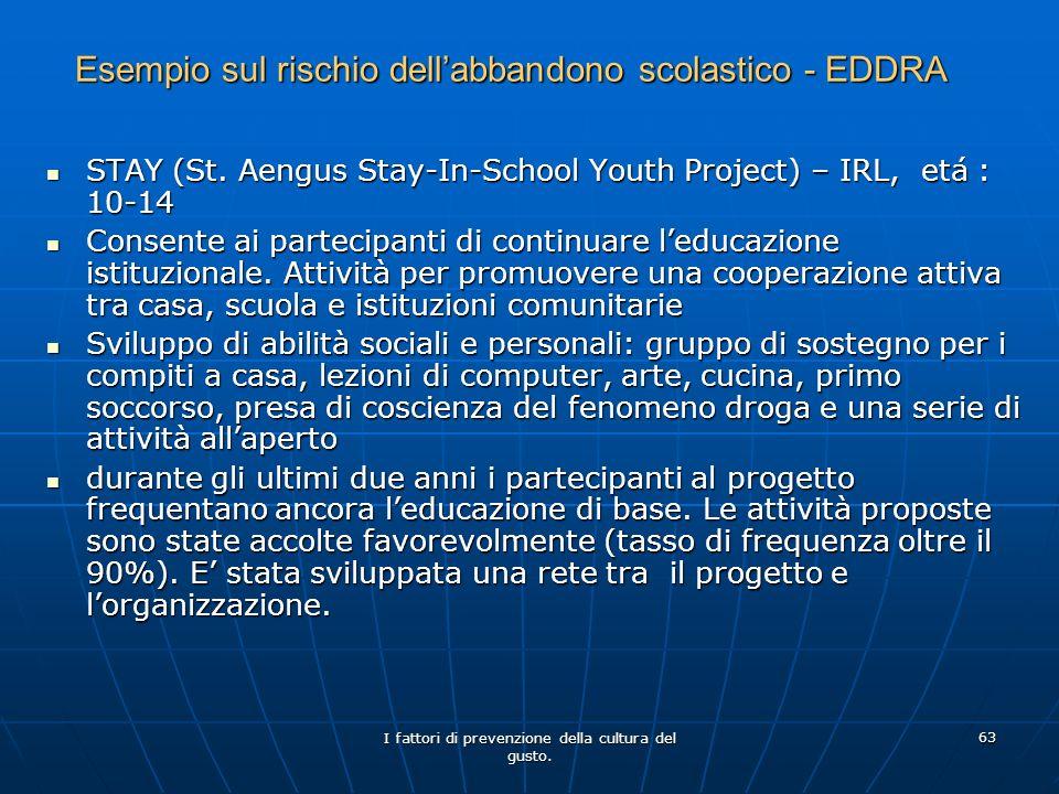 I fattori di prevenzione della cultura del gusto. 63 Esempio sul rischio dellabbandono scolastico - EDDRA STAY (St. Aengus Stay-In-School Youth Projec