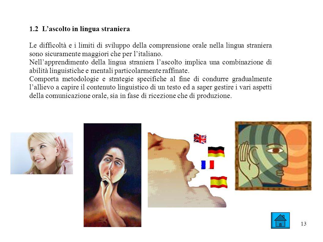 13 1.2 Lascolto in lingua straniera Le difficoltà e i limiti di sviluppo della comprensione orale nella lingua straniera sono sicuramente maggiori che per litaliano.