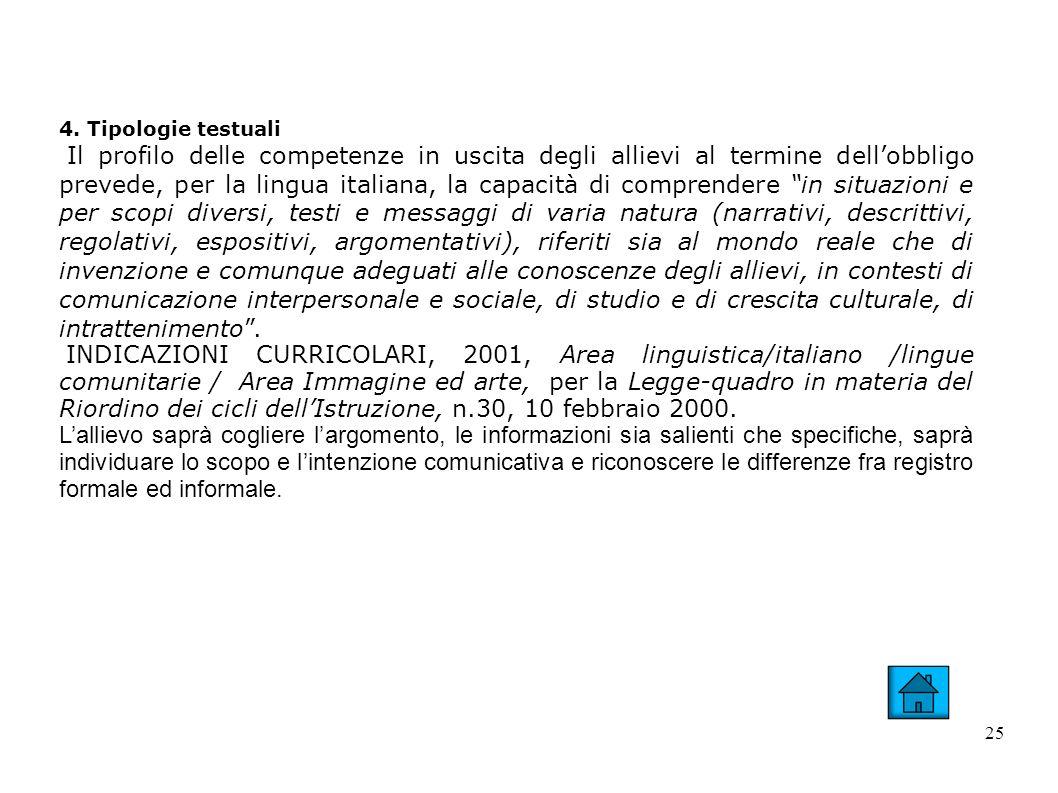 25 4. Tipologie testuali Il profilo delle competenze in uscita degli allievi al termine dellobbligo prevede, per la lingua italiana, la capacità di co