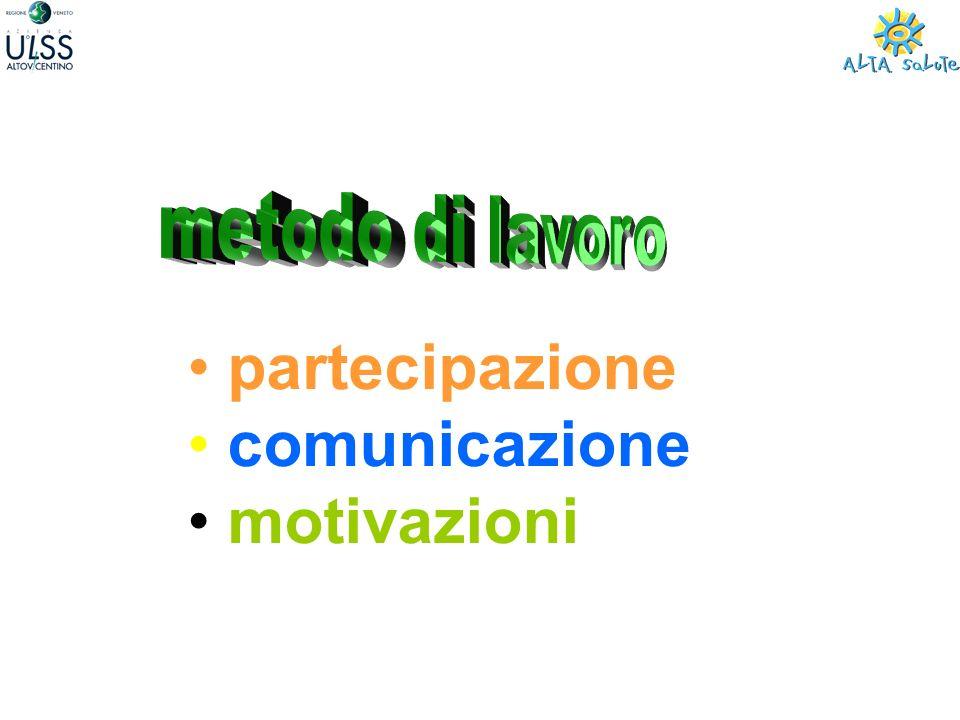 partecipazione comunicazione motivazioni