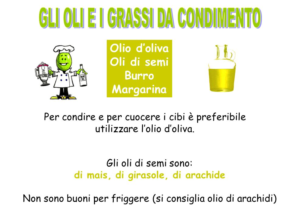 Olio doliva Oli di semi Burro Margarina Per condire e per cuocere i cibi è preferibile utilizzare lolio doliva. Gli oli di semi sono: di mais, di gira