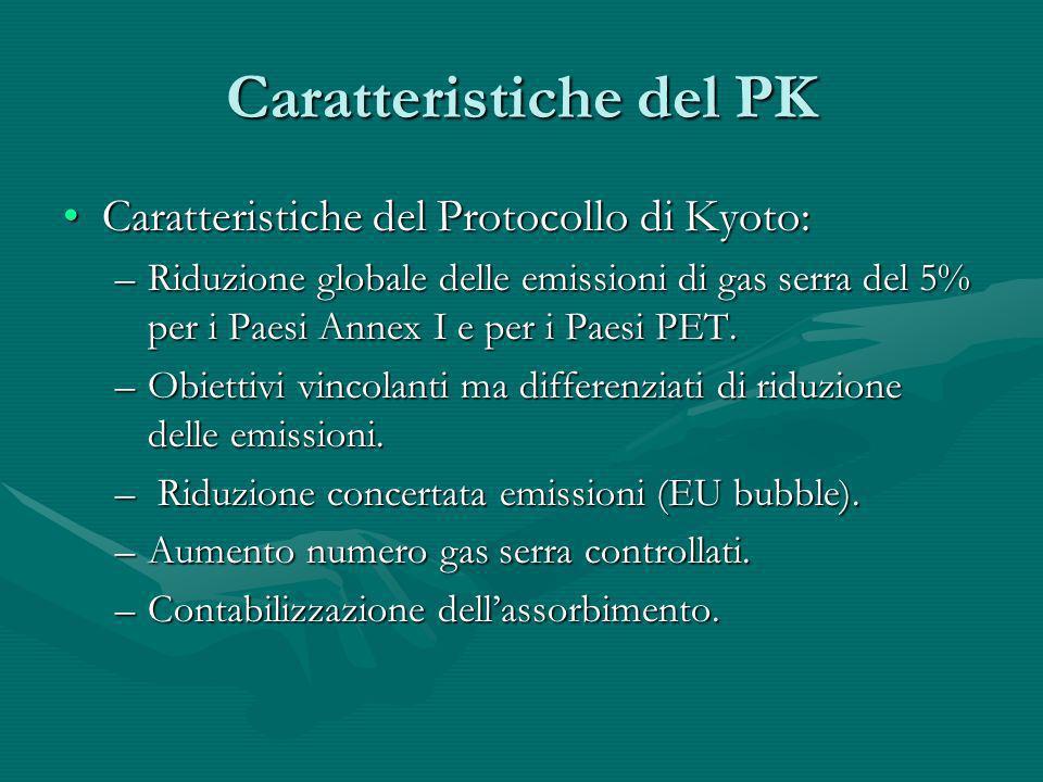 Caratteristiche del PK Caratteristiche del Protocollo di Kyoto:Caratteristiche del Protocollo di Kyoto: –Riduzione globale delle emissioni di gas serr