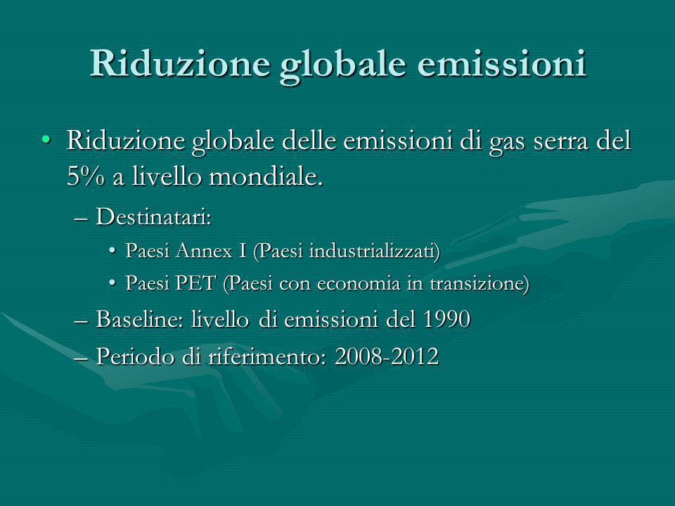 Riduzione globale emissioni Riduzione globale delle emissioni di gas serra del 5% a livello mondiale.Riduzione globale delle emissioni di gas serra de