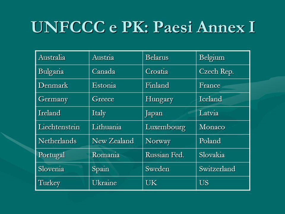 UNFCCC e PK: Paesi Annex I AustraliaAustriaBelarusBelgium BulgariaCanadaCroatia Czech Rep. DenmarkEstoniaFinlandFrance GermanyGreeceHungaryIceland Ire