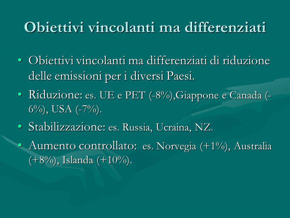 Obiettivi vincolanti ma differenziati Obiettivi vincolanti ma differenziati di riduzione delle emissioni per i diversi Paesi.Obiettivi vincolanti ma d