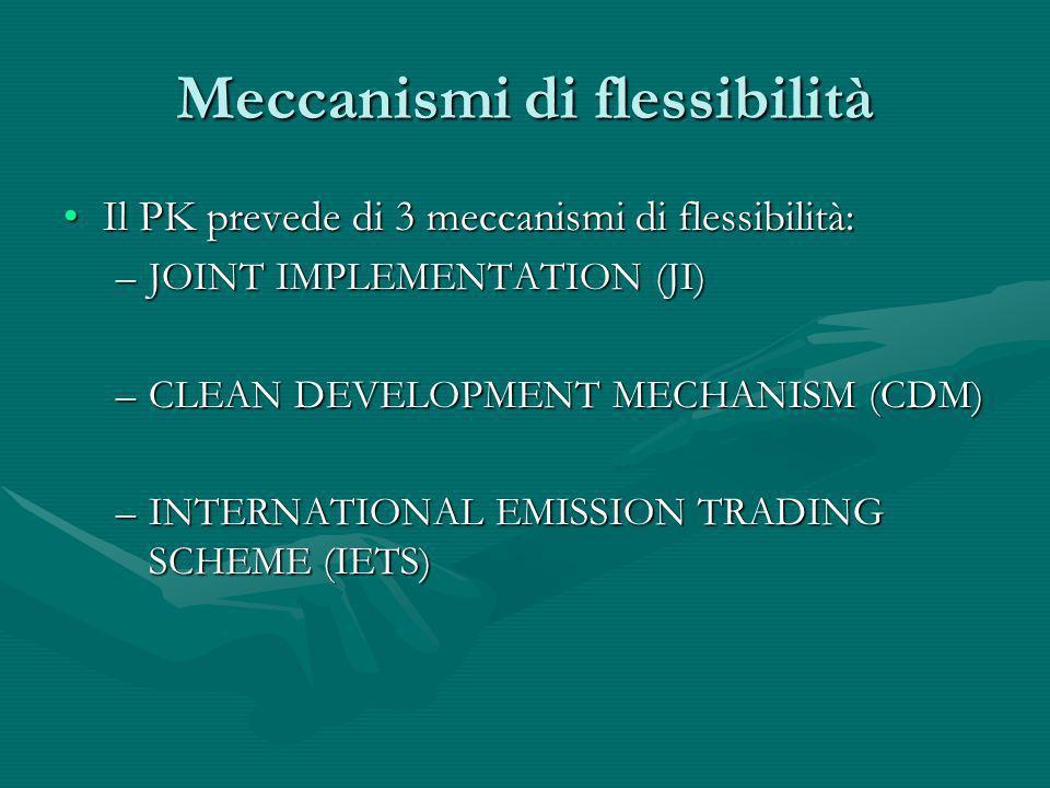 Meccanismi di flessibilità Il PK prevede di 3 meccanismi di flessibilità:Il PK prevede di 3 meccanismi di flessibilità: –JOINT IMPLEMENTATION (JI) –CL