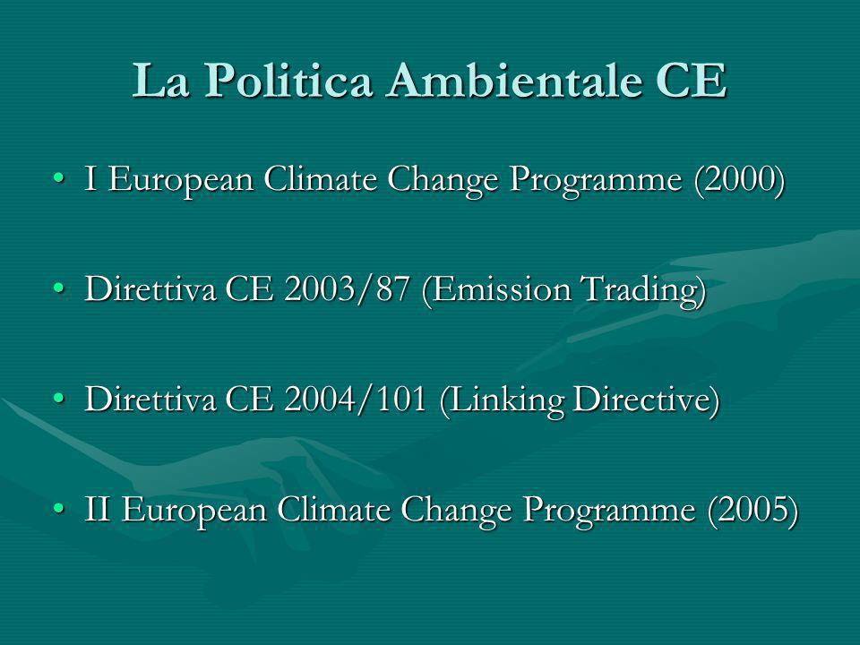 La Politica Ambientale CE I European Climate Change Programme (2000)I European Climate Change Programme (2000) Direttiva CE 2003/87 (Emission Trading)