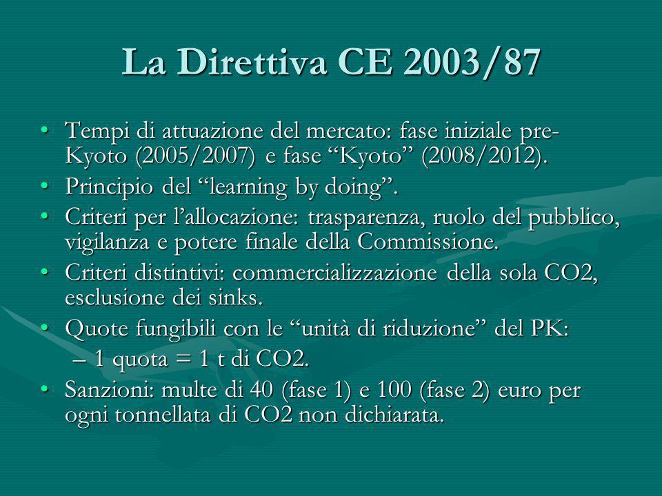 La Direttiva CE 2003/87 Tempi di attuazione del mercato: fase iniziale pre- Kyoto (2005/2007) e fase Kyoto (2008/2012).Tempi di attuazione del mercato