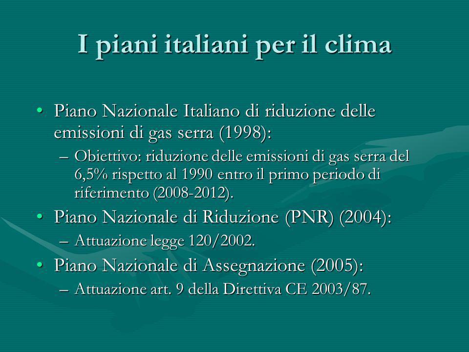 I piani italiani per il clima Piano Nazionale Italiano di riduzione delle emissioni di gas serra (1998):Piano Nazionale Italiano di riduzione delle em