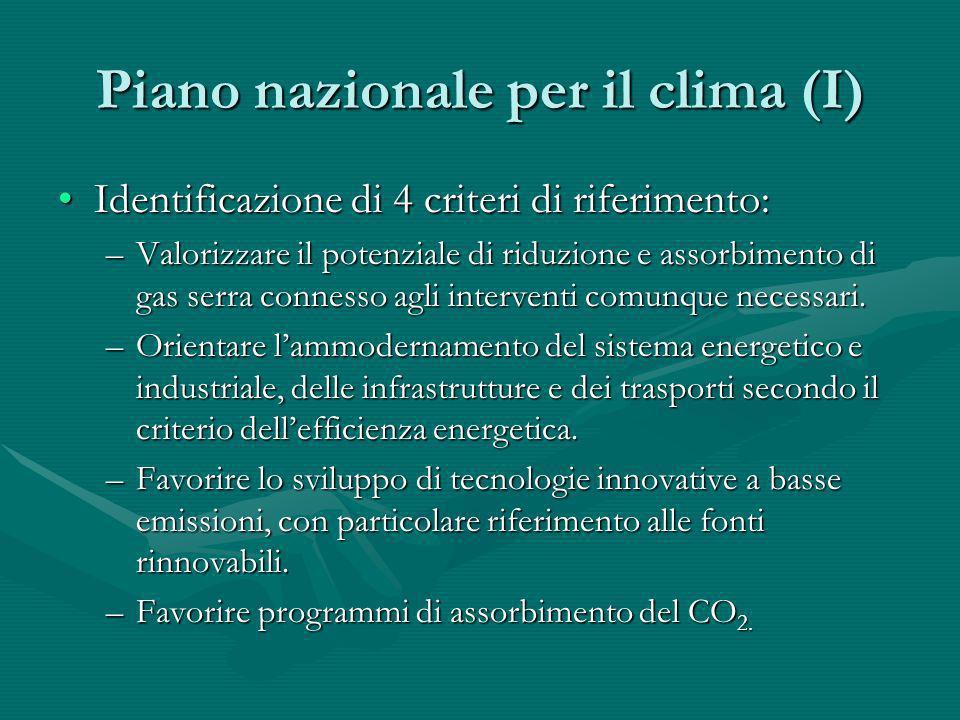 Piano nazionale per il clima (I) Identificazione di 4 criteri di riferimento:Identificazione di 4 criteri di riferimento: –Valorizzare il potenziale d