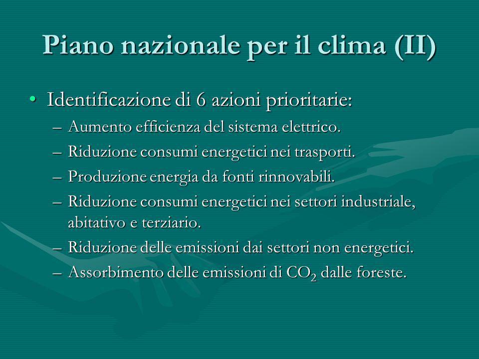 Piano nazionale per il clima (II) Identificazione di 6 azioni prioritarie:Identificazione di 6 azioni prioritarie: –Aumento efficienza del sistema ele