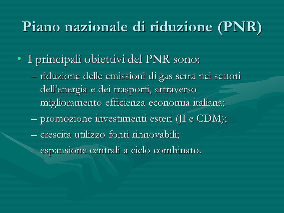 Piano nazionale di riduzione (PNR) I principali obiettivi del PNR sono:I principali obiettivi del PNR sono: –riduzione delle emissioni di gas serra ne
