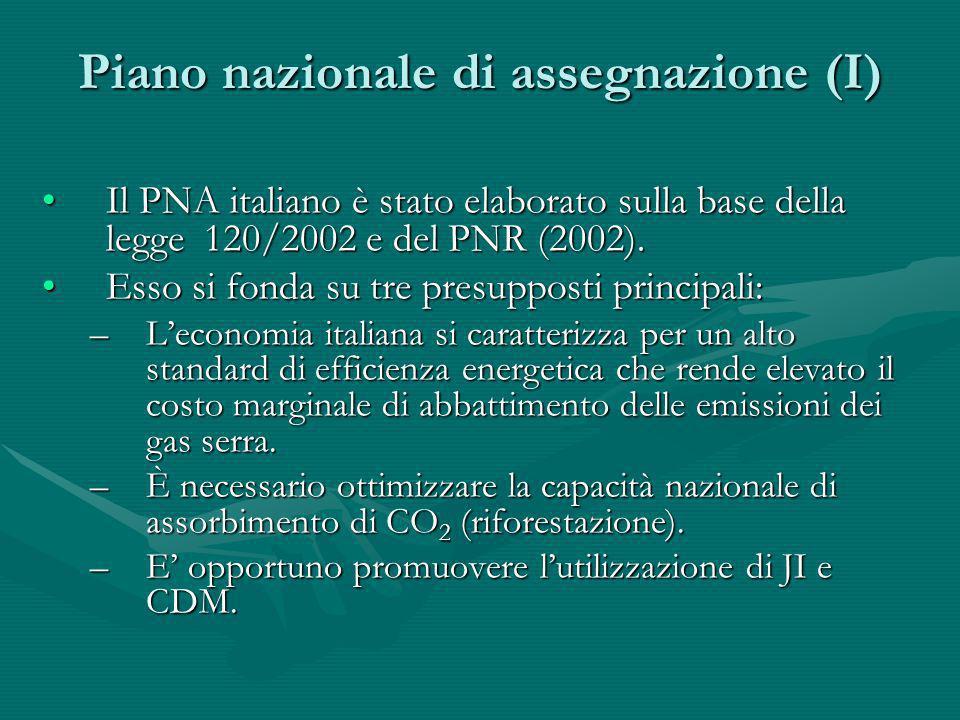 Piano nazionale di assegnazione (I) Il PNA italiano è stato elaborato sulla base della legge 120/2002 e del PNR (2002).Il PNA italiano è stato elabora