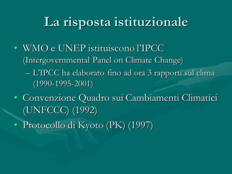 La Convenzione Quadro (UNFCCC) Convenzione Quadro sui Cambiamenti Climatici (UNFCCC): firmata nellambito di UNCED (1992).Convenzione Quadro sui Cambiamenti Climatici (UNFCCC): firmata nellambito di UNCED (1992).