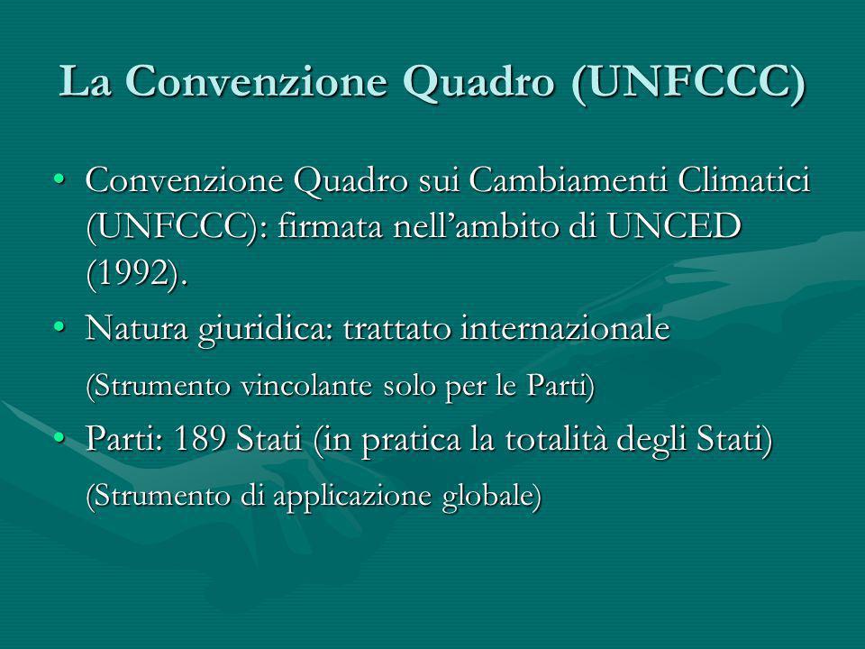 La Convenzione Quadro (UNFCCC) Convenzione Quadro sui Cambiamenti Climatici (UNFCCC): firmata nellambito di UNCED (1992).Convenzione Quadro sui Cambia