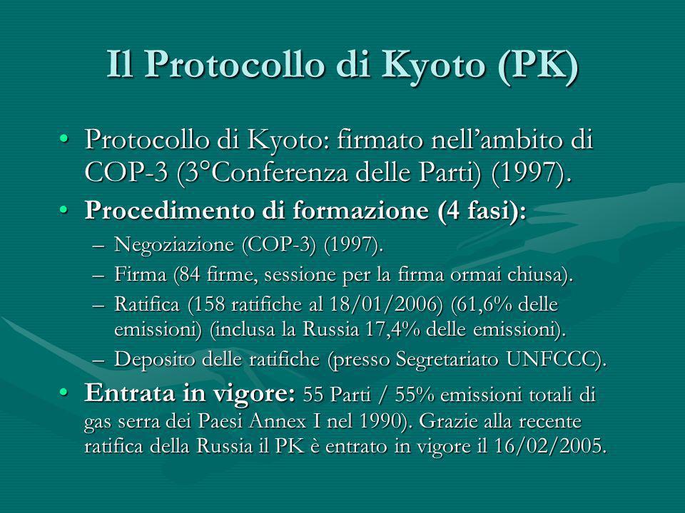 Scopo del PK Scopo del Protocollo di Kyoto:Scopo del Protocollo di Kyoto: –Strumento vincolante per la riduzione delle emissioni gas serra allo scopo di raggiungere una concentrazione di gas serra nellatmosfera tale da prevenire dannose interferenze antropiche con il sistema climatico.