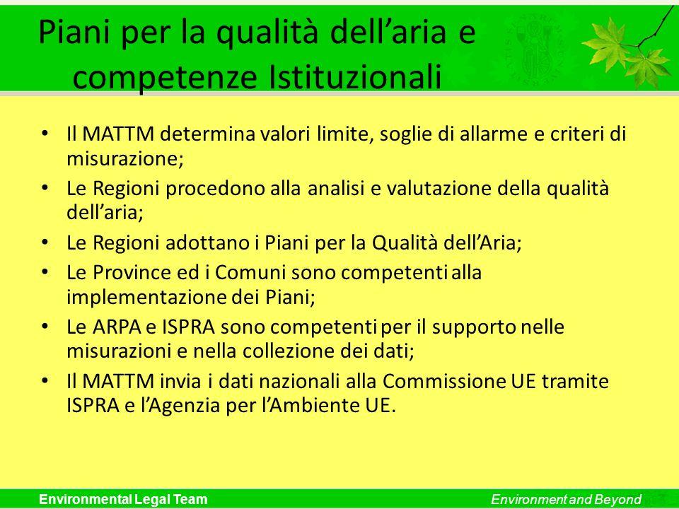 Environmental Legal TeamEnvironment and Beyond Piani per la qualità dellaria e competenze Istituzionali Il MATTM determina valori limite, soglie di allarme e criteri di misurazione; Le Regioni procedono alla analisi e valutazione della qualità dellaria; Le Regioni adottano i Piani per la Qualità dellAria; Le Province ed i Comuni sono competenti alla implementazione dei Piani; Le ARPA e ISPRA sono competenti per il supporto nelle misurazioni e nella collezione dei dati; Il MATTM invia i dati nazionali alla Commissione UE tramite ISPRA e lAgenzia per lAmbiente UE.