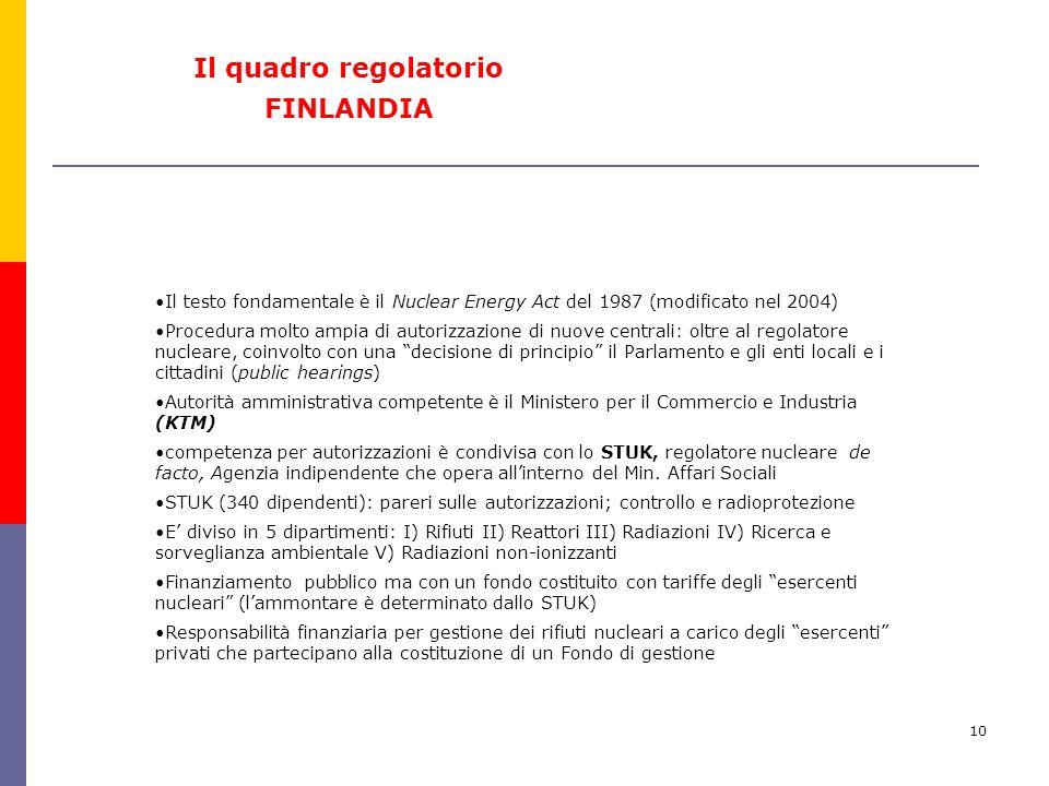 10 Il testo fondamentale è il Nuclear Energy Act del 1987 (modificato nel 2004) Procedura molto ampia di autorizzazione di nuove centrali: oltre al re