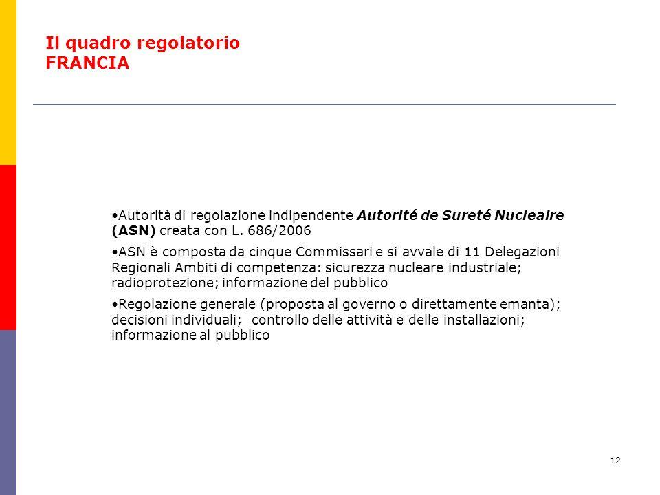 12 Autorità di regolazione indipendente Autorité de Sureté Nucleaire (ASN) creata con L. 686/2006 ASN è composta da cinque Commissari e si avvale di 1