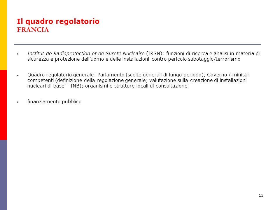 13 Il quadro regolatorio FRANCIA Institut de Radioprotection et de Sureté Nucleaire (IRSN): funzioni di ricerca e analisi in materia di sicurezza e pr