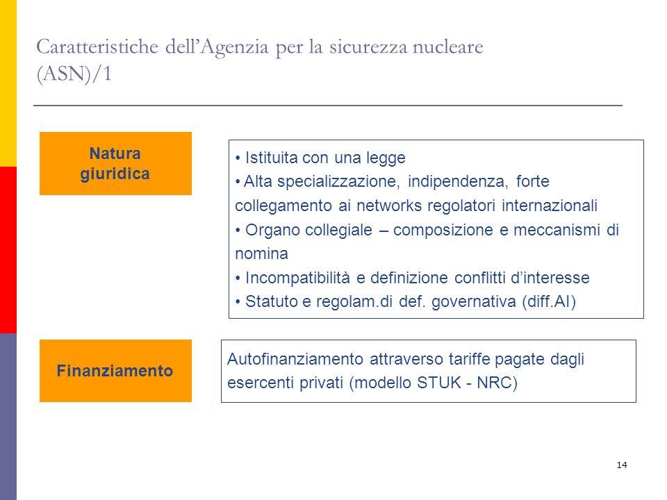 14 Natura giuridica Istituita con una legge Alta specializzazione, indipendenza, forte collegamento ai networks regolatori internazionali Organo colle