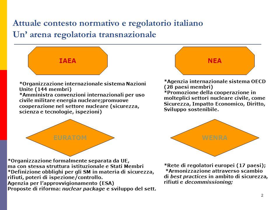 2 Attuale contesto normativo e regolatorio italiano Un arena regolatoria transnazionale NEA WENRAEURATOM IAEA *Organizzazione internazionale sistema N