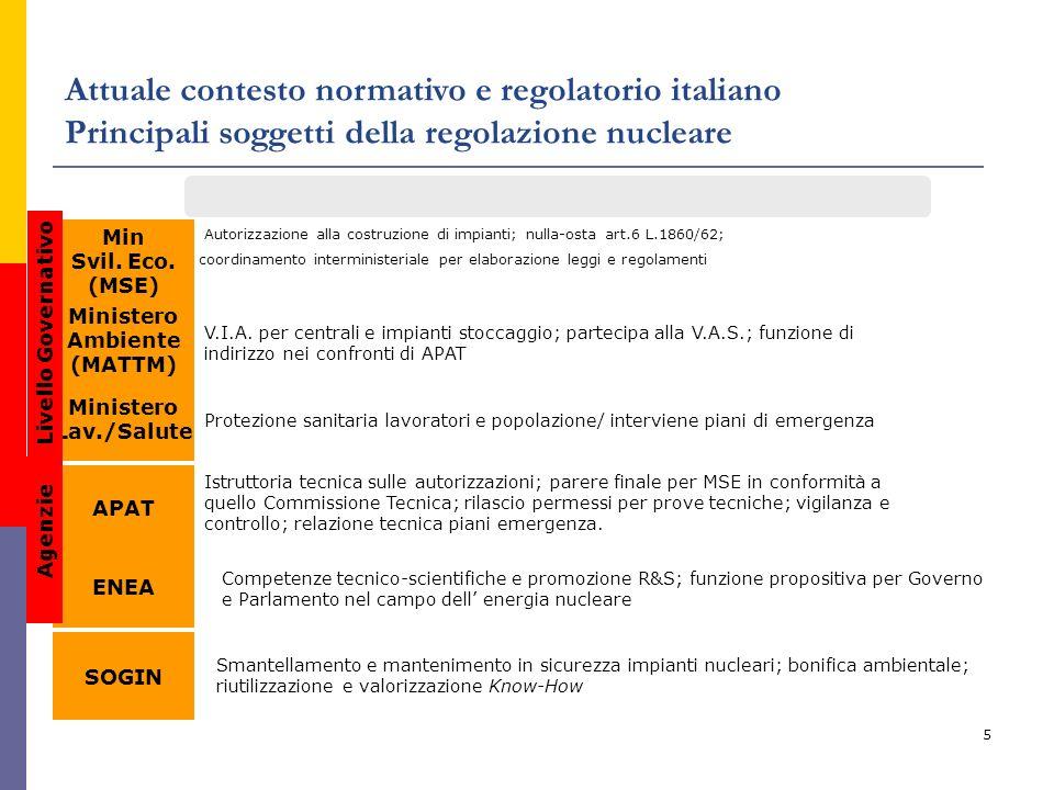 5 Attuale contesto normativo e regolatorio italiano Principali soggetti della regolazione nucleare Min Svil. Eco. (MSE) Ministero Ambiente (MATTM) APA