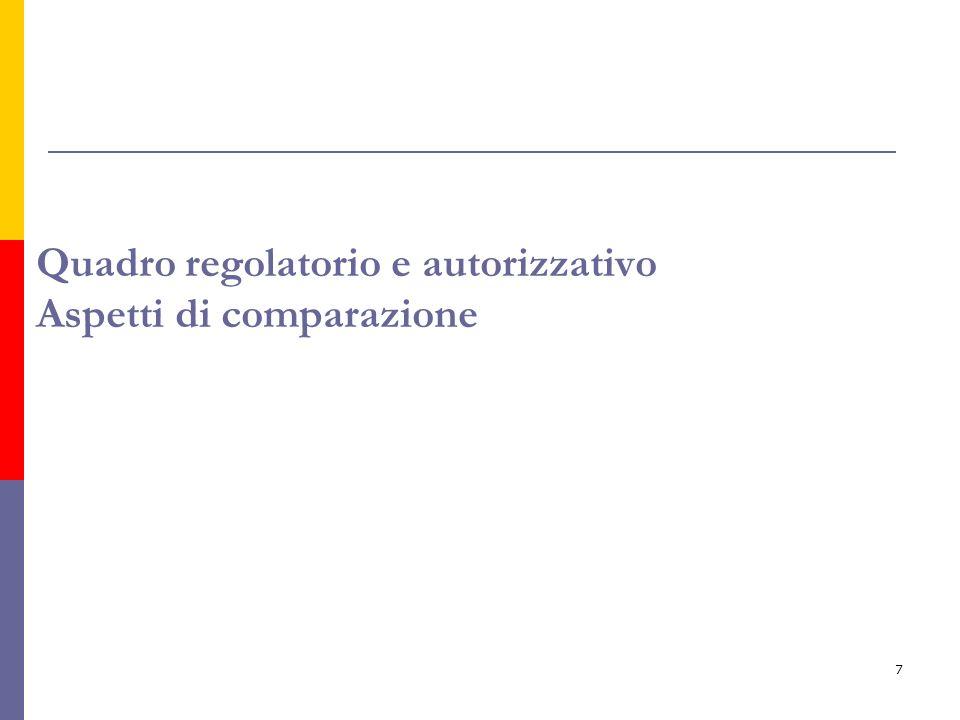 7 Quadro regolatorio e autorizzativo Aspetti di comparazione
