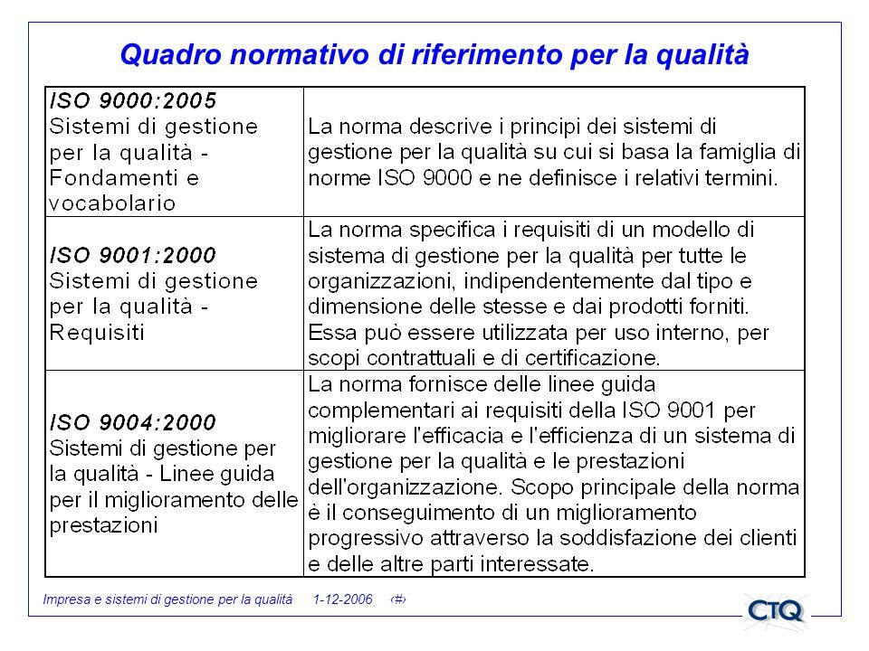 Impresa e sistemi di gestione per la qualità 1-12-2006 16 Quadro normativo di riferimento per la qualità