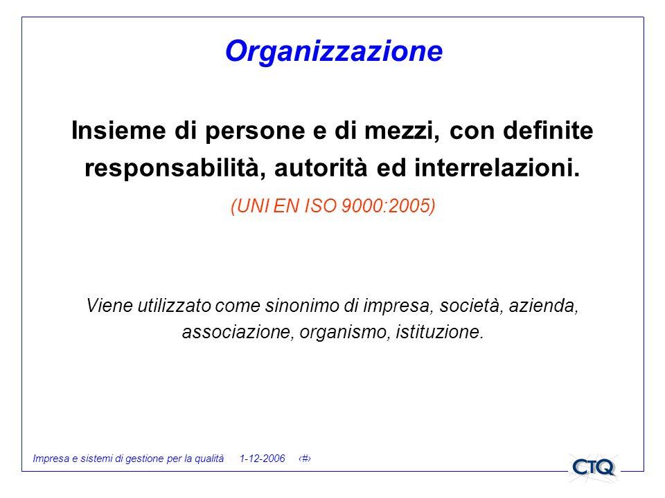 Impresa e sistemi di gestione per la qualità 1-12-2006 2 Organizzazione Insieme di persone e di mezzi, con definite responsabilità, autorità ed interr