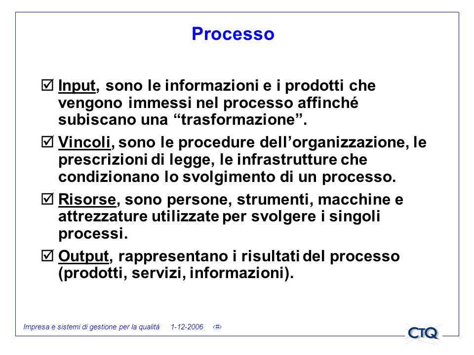 Impresa e sistemi di gestione per la qualità 1-12-2006 20 Processo Input, sono le informazioni e i prodotti che vengono immessi nel processo affinché