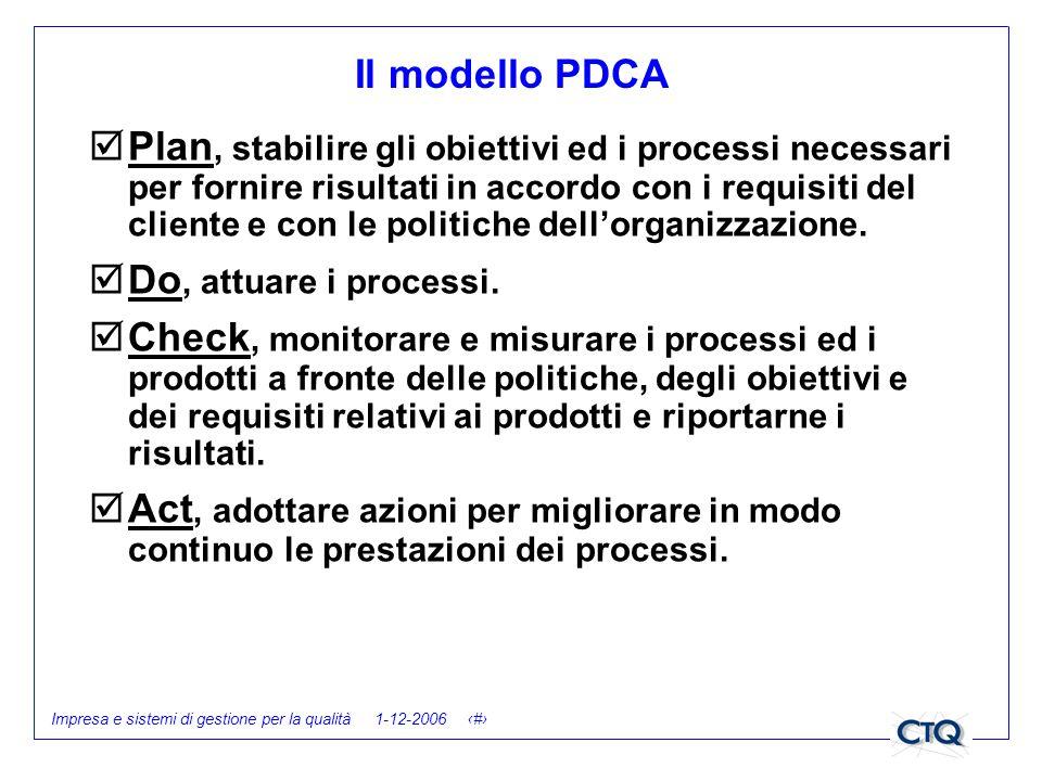 Impresa e sistemi di gestione per la qualità 1-12-2006 23 Il modello PDCA Plan, stabilire gli obiettivi ed i processi necessari per fornire risultati