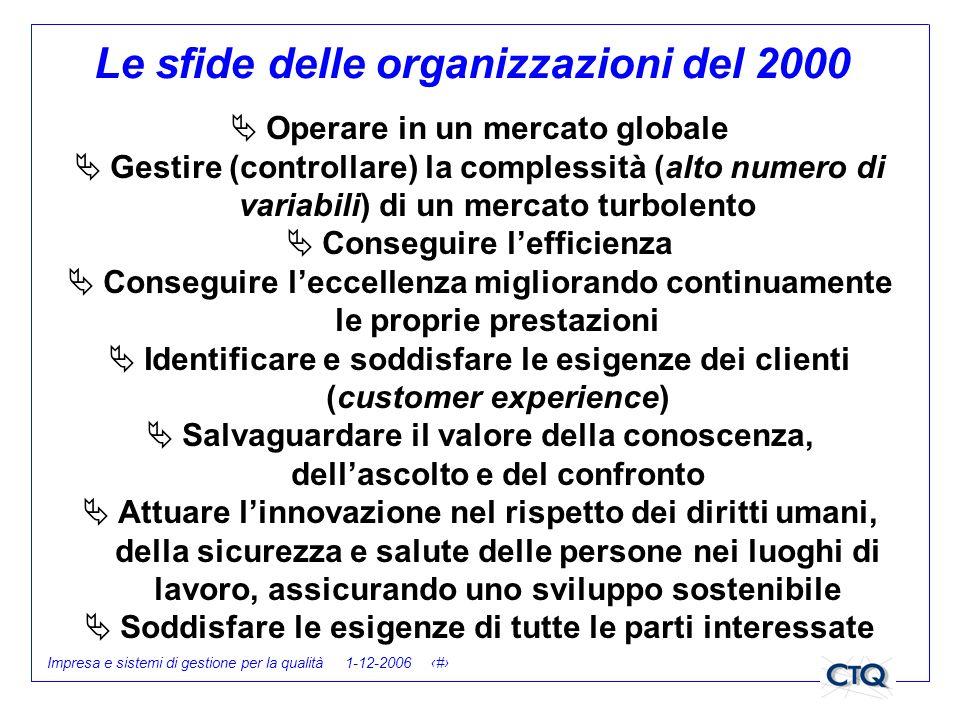 Impresa e sistemi di gestione per la qualità 1-12-2006 3 Le sfide delle organizzazioni del 2000 Operare in un mercato globale Gestire (controllare) la