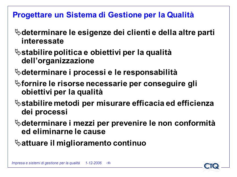Impresa e sistemi di gestione per la qualità 1-12-2006 30 Progettare un Sistema di Gestione per la Qualità determinare le esigenze dei clienti e della