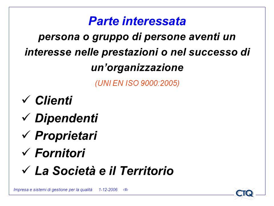 Impresa e sistemi di gestione per la qualità 1-12-2006 4 Clienti Dipendenti Proprietari Fornitori La Società e il Territorio persona o gruppo di perso